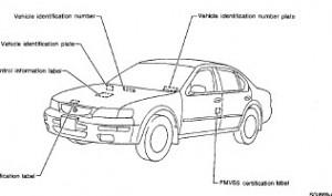 Nissan Maxima 1997 System Manual Nissan Maxima - Car Service