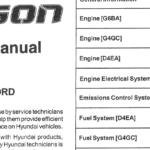 Hyundai Tucson 2006 2007 2008 Workshop Service Repair Manual
